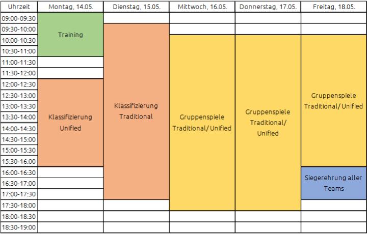 Großartig College Zeitplan Vorlage Ideen - Beispielzusammenfassung ...