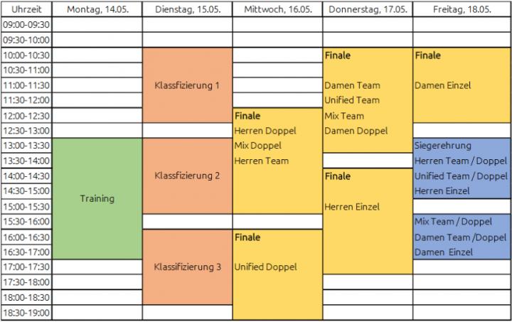 Zeitplan Bowling Kiel 2018