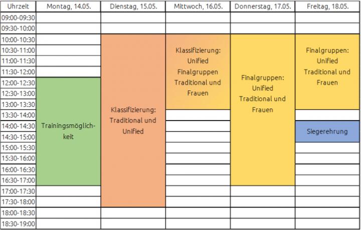 Zeitplan Handball Kiel 2018