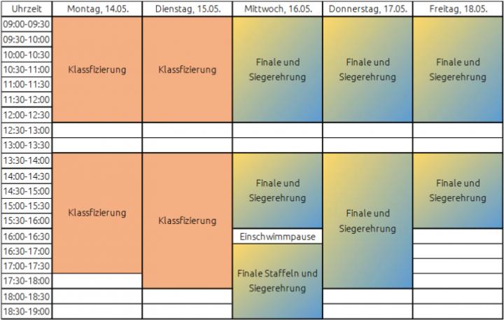 Zeitplan Schwimmen Kiel 2018
