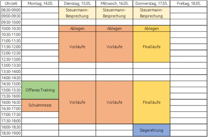 Zeitplan Segeln Kiel 2018