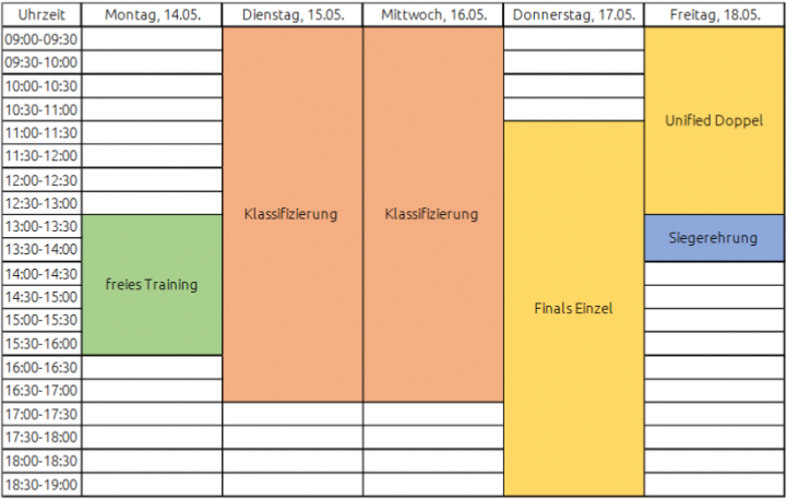 Zeitplan Tennis Kiel 2018