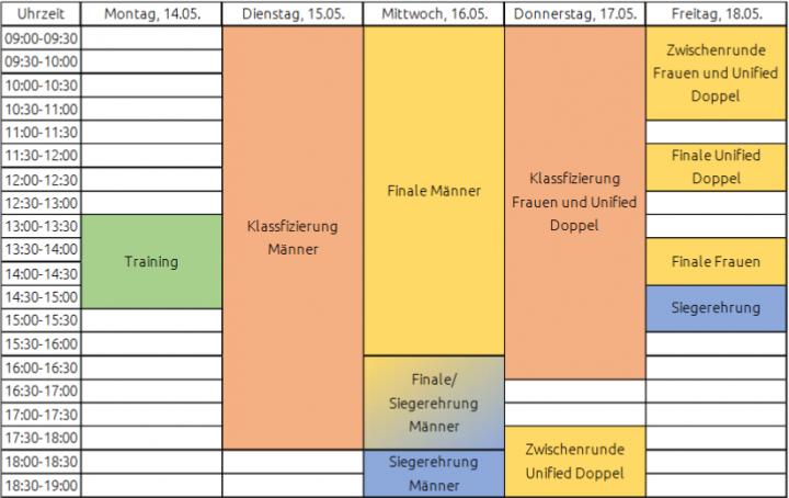 Zeitplan Tischtennis Kiel 2018